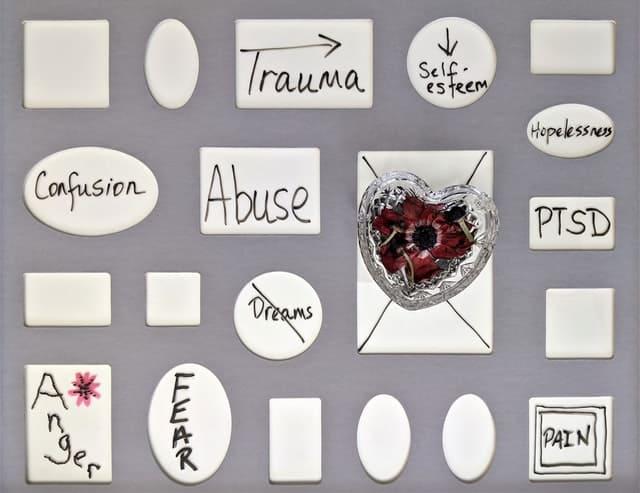 לוח מודעות תסמינים של פוסט טראומה - הדמיה